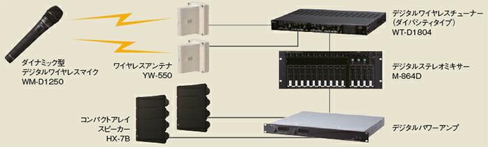 WM-D1250 TOA ダイナミック型デジタルワイヤレスマイク