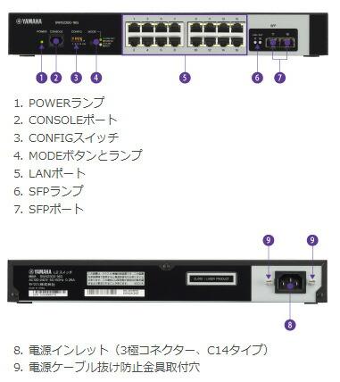 ヤマハのインテリジェントL2スイッチ