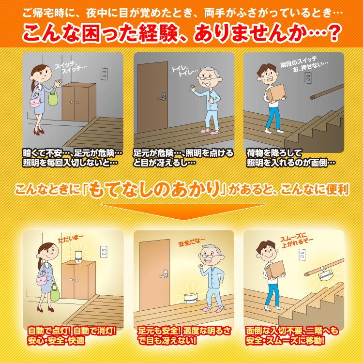 夜中のトイレや、両手がふさがっている時の夜の階段など、人の動きを検知してやさしく自動点灯するので便利で安全です。