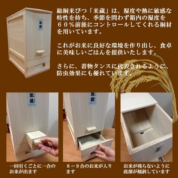 米蔵 使い方