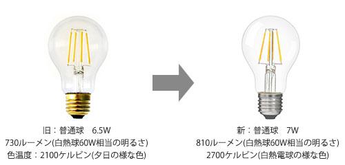 付属電球変更
