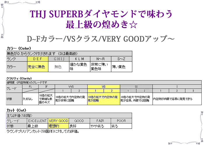SuperbTHJの4Cs