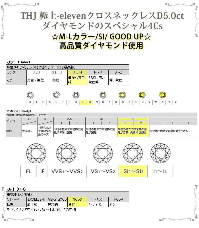 THJ極上11クロスネックレスの4Cs