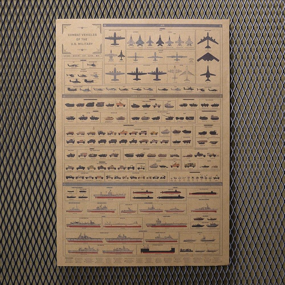 ミリタリーポスター 米軍兵器 陸海空 B3サイズ 縦仕様