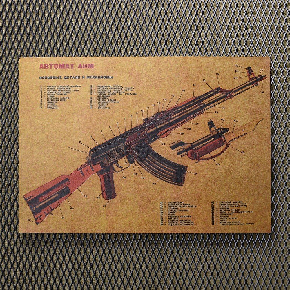ミリタリーポスター USSR AKM カラシニコフ突撃銃 仕様図 B3サイズ