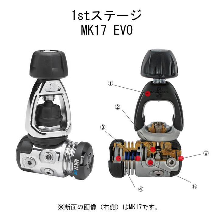 SCUBAPRO スキューバプロ レギュレータ MK17 EVO/S360 BLACK TECH