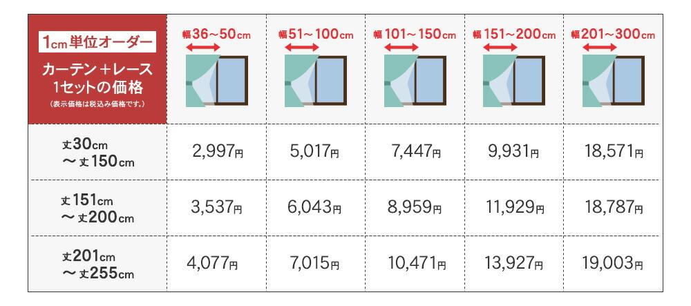 オーダー価格表