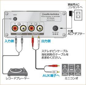 audio-technica AT-PEQ20接続方法