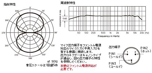 AT4081周波数特性