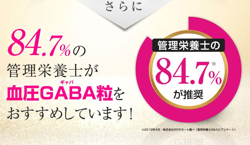 さらに84.7%n管理栄養士が血圧GABA粒をおすすめしています。