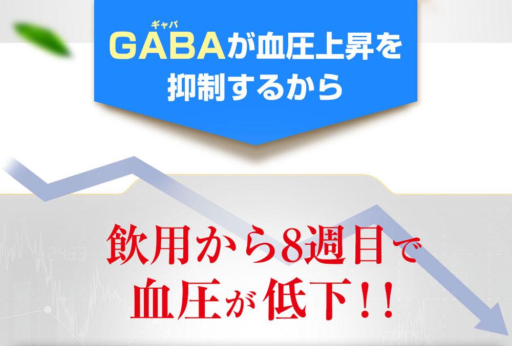 GABAが血圧上昇を抑制するから飲用から8週目で血圧が低下