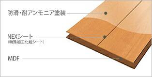 上がり框 NODA FA6R-22 ノダ 6mm厚