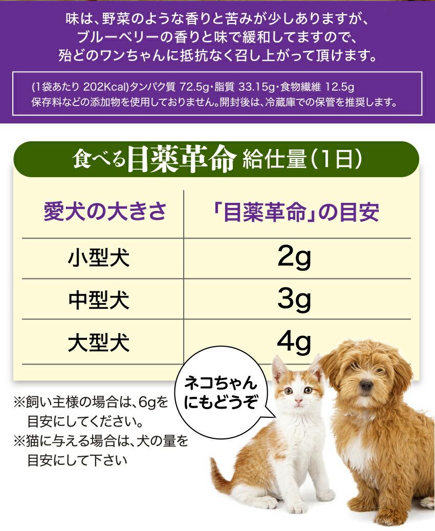 犬の白内障・目・視力の為の食べる目薬・無添加・サプリメント