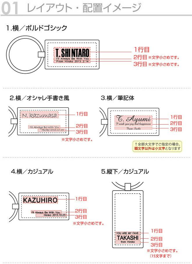 刻印注文方法