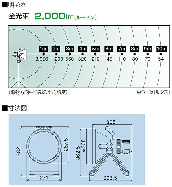 【ハタヤ】 作業灯 LED プロライト