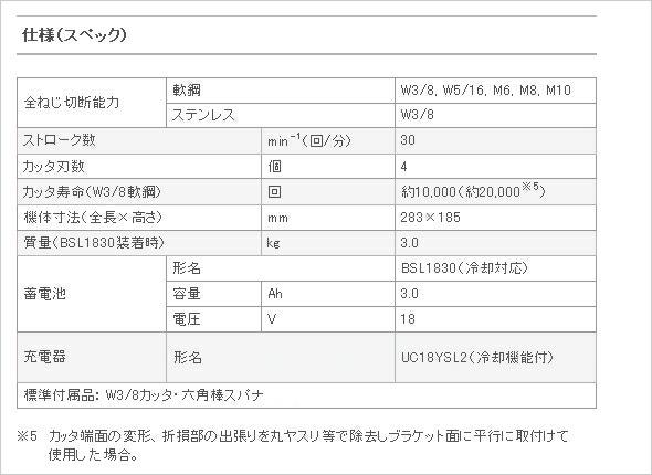 【日立工機】18V コードレス全ねじカッタ《CL18DSL(NN)》