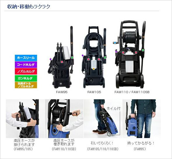 【日立工機】家庭用高圧洗浄機