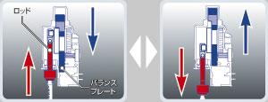 【MAKITA】マキタ135mmジグソー『4350FT』