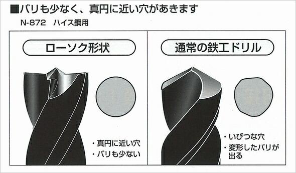 【ニシガキ】ドリ研ローソク形ハイス鋼用研磨機