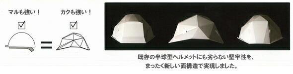 【進和化学工業】多角形ヘルメット《SS-21-K-1》