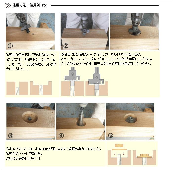 【スターエム】No.28P超硬P型座堀錐
