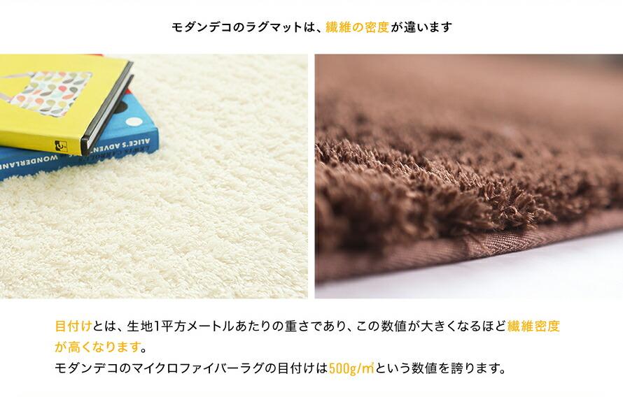 繊維の密度