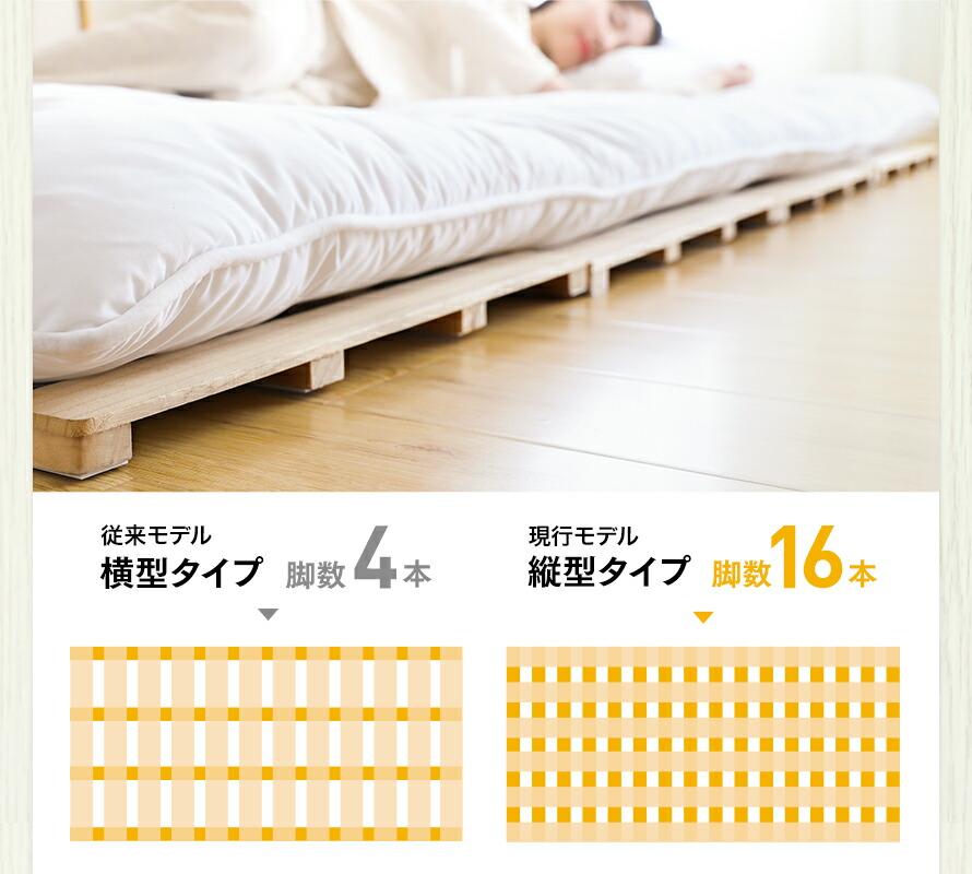 すのこベッド 脚数16本で安定性UP