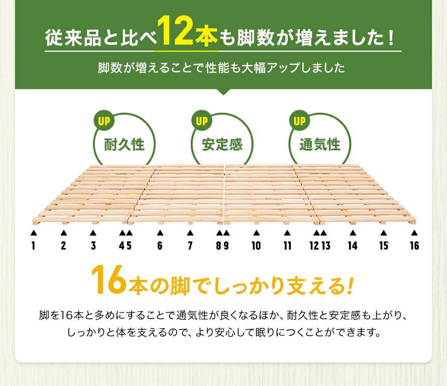 すのこベッド 従来品と比べ12本増えました