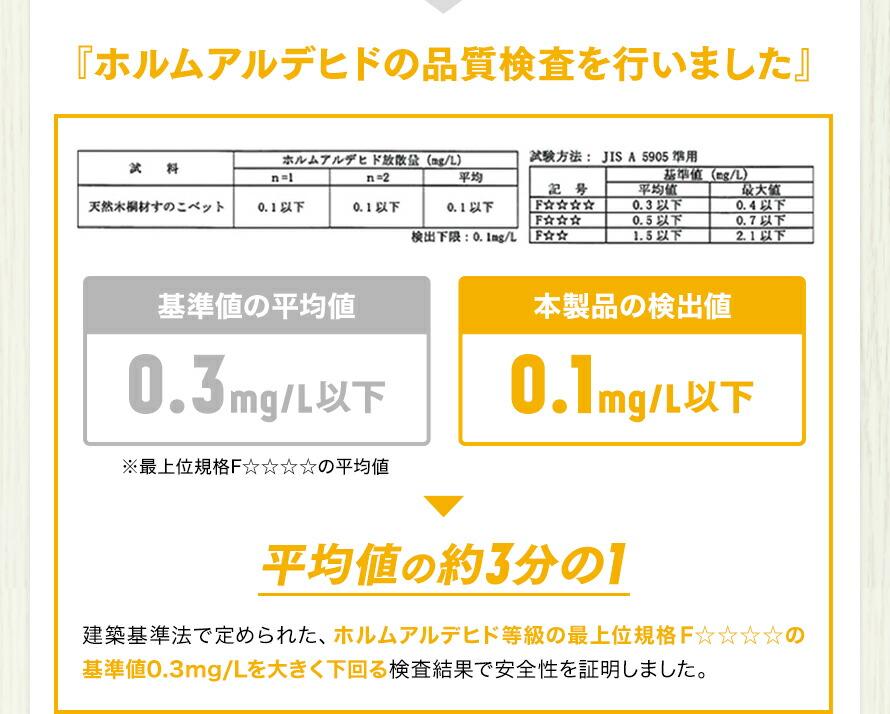 すのこベッド 試験を実施し、平均値の3分の1以下の数値で安全性を証明