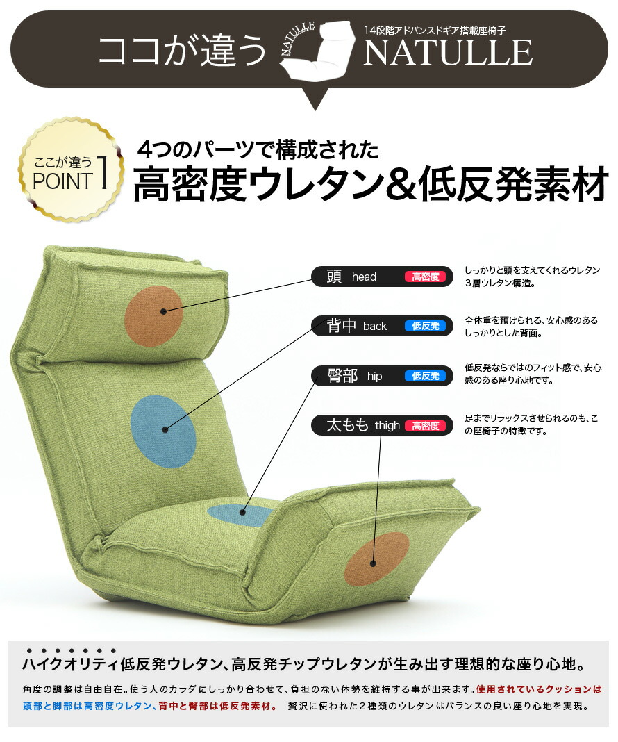 ココが違う 14段階アドバンスギア搭載座椅子NATULLE