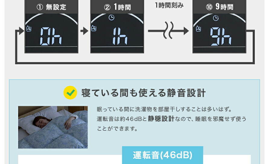 寝ている間も使える静穏設計