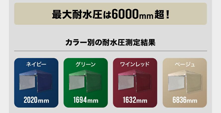タープテント カラー別の耐水圧測定結果
