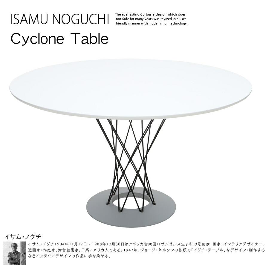 ISAMU NOGUCHI Cyclone Tabel