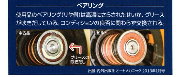 ベアリング 使用品のベアリング(リヤ側)は高温にさらされたせいか、グリースが吹きだしている。コンディションの良否に関わらず交換される。