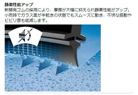 静粛性能アップ 新開発ゴムの採用により、摩擦が大幅に抑えられ静粛性能がアップ。小雨時でガラス面が半乾きの状態でもスムーズに動き、不快な振動やビビリ音も低減します。