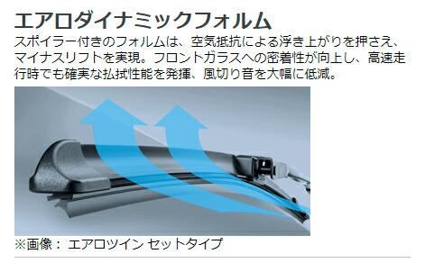 エアロダイナミックフォルム スポイラー付きのフォルムは、空気抵抗による浮き上がりを押さえ、マイナスリフトを実現。フロントガラスへの密着性が向上し、高速走行時でも確実な払拭性能を発揮、風切り音を大幅に低減。 ※画像: エアロツイン セットタイプ