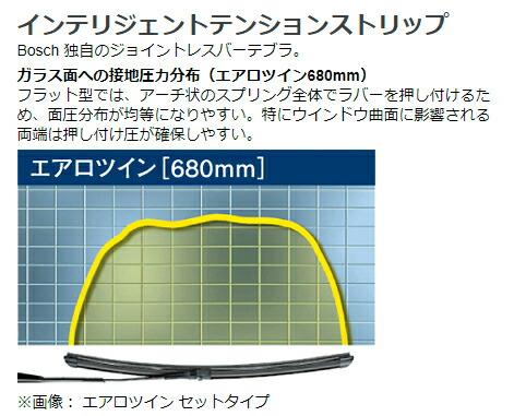 インテリジェントテンションストリップ Bosch 独自のジョイントレスバーテブラ。 ガラス面への接地圧力分布(エアロツイン680mm) フラット型では、アーチ状のスプリング全体でラバーを押し付けるため、面圧分布が均等になりやすい。特にウインドウ曲面に影響される両端は押し付け圧が確保しやすい。 ※画像: エアロツイン セットタイプ