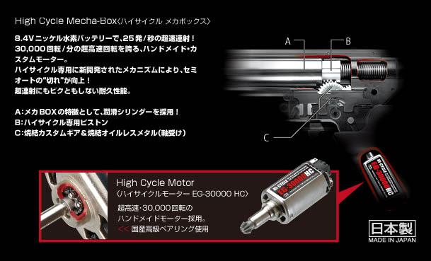 ハイサイクルメカボックス 潤滑シリンダー ハイサイクルモーター EG-3000