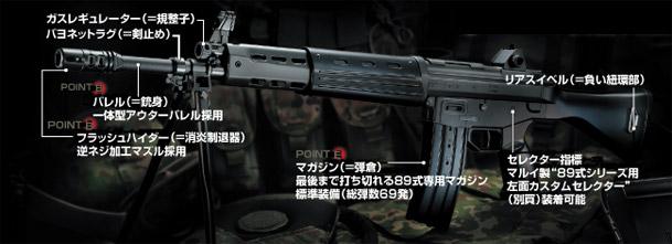 東京マルイ スタンダード 電動ガン 89式 陸上自衛隊 小銃