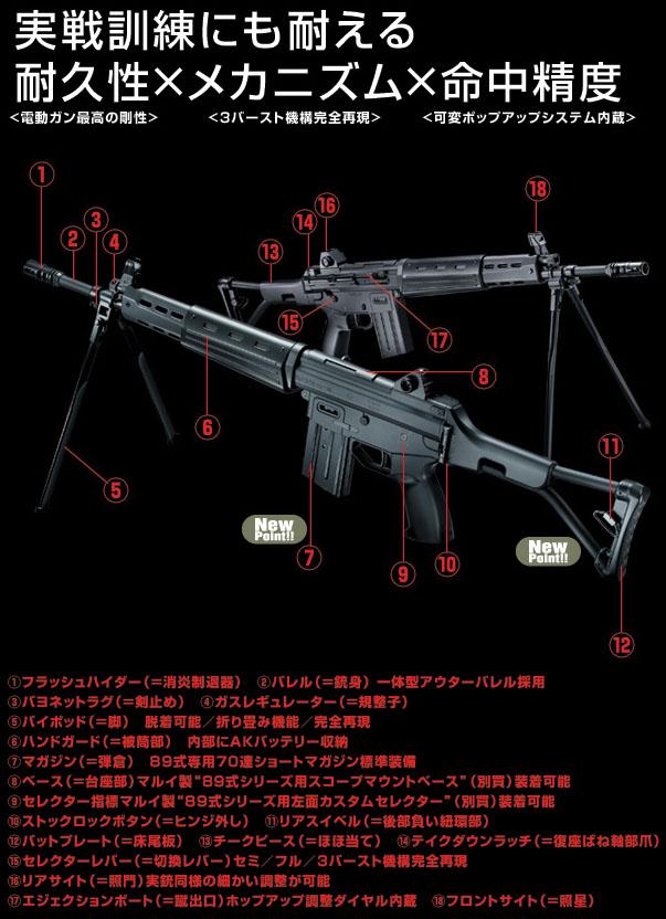 電動ガン 89式 小銃 折曲銃床式 東京マルイ 日本