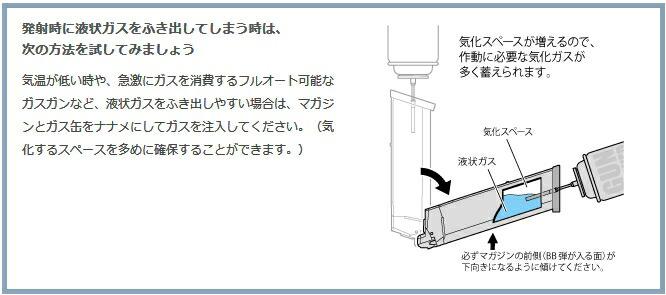 ガスガン ガンパワー ノンフロン 東京マルイ ガス