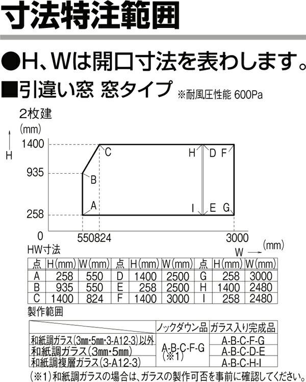 インプラス引違い窓・窓タイプ可能制作範囲