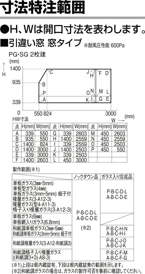 インプラスウッド窓タイプ可能制作範囲