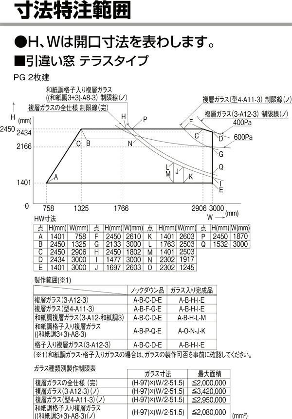 インプラスウッドテラスタイプPG可能制作範囲