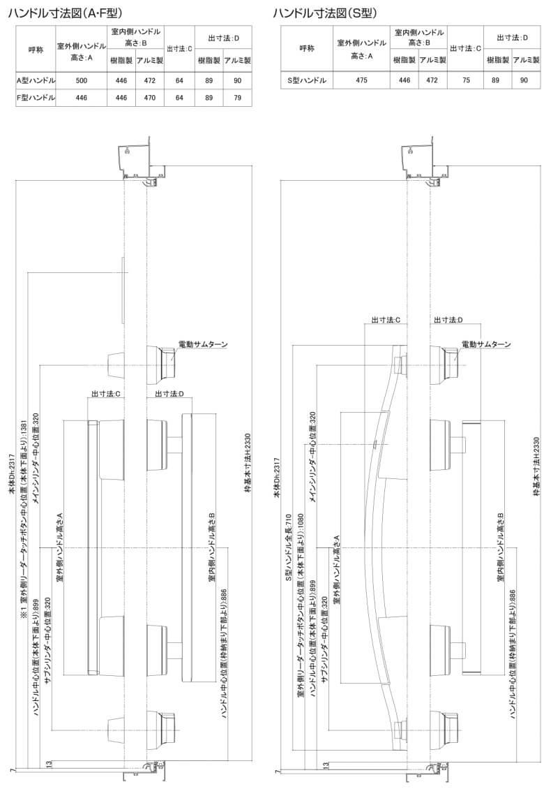 S型ハンドル、F型バーハンドルとA型バーハンドルの図面