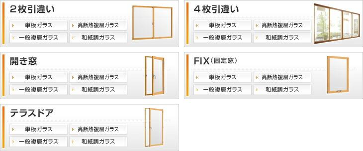 二重窓バリエーション