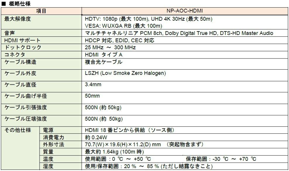 NP-AOC-HDMI-xxスペック表