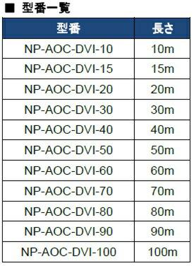 NP-AOC-DVI-xx型番表