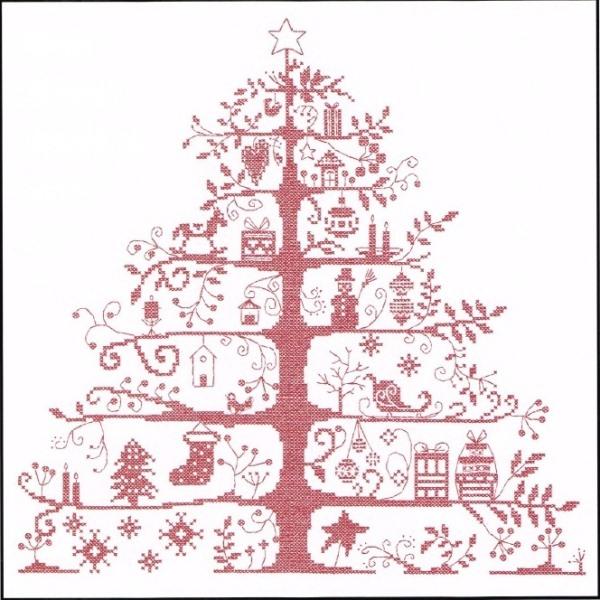 Christmas Tree Cross Stitch