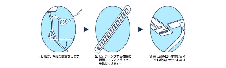 エアーウイングプロは付属の両面テープで貼るだけ!ワンタッチ取付簡単です。